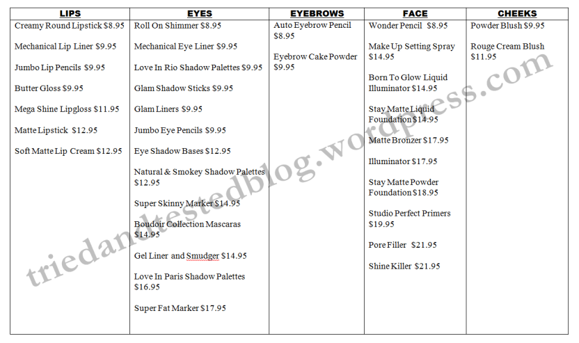 NYX COSMETICS AUSTRALIA PRODUCT AND PRICE LIST 1