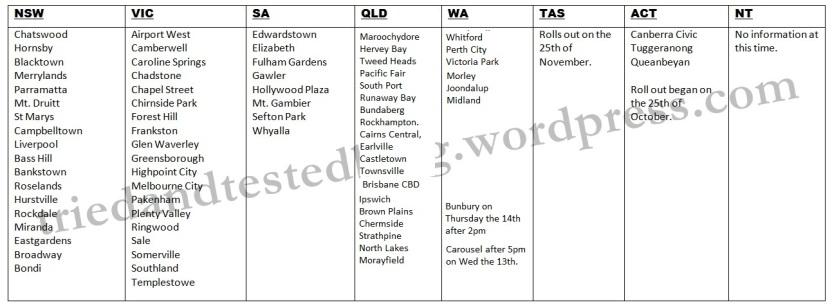 nyx-cosmetics-australia-target-list-of-stores1