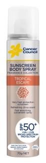 Body Spray Fragrance Collection